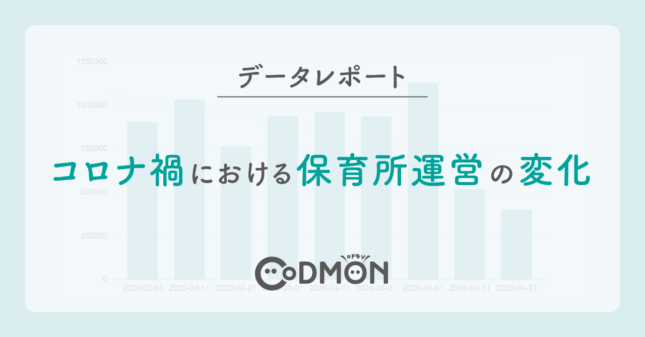 【データレポート】2020年2月から4月にかけての保育所運営の変化
